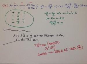 Foto explicación regla de tres
