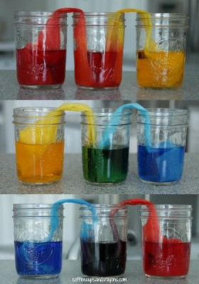 Mezclar-colores-capilaridad