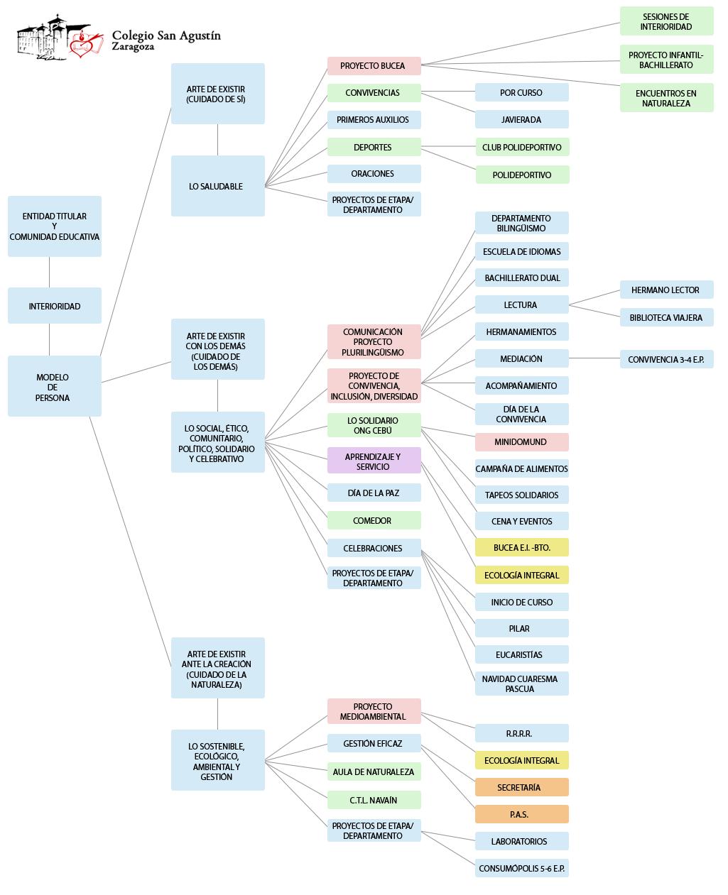 modelo_educativo_paradigma_completo